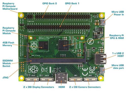 Rasp-Board-diagram
